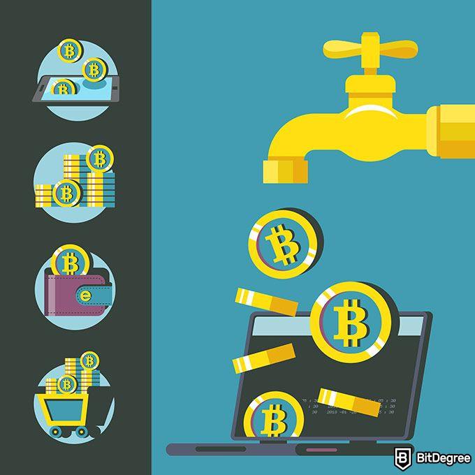 Free Bitcoin con il faucet di freebitcoin - Cripto Moneta - Bitcoin